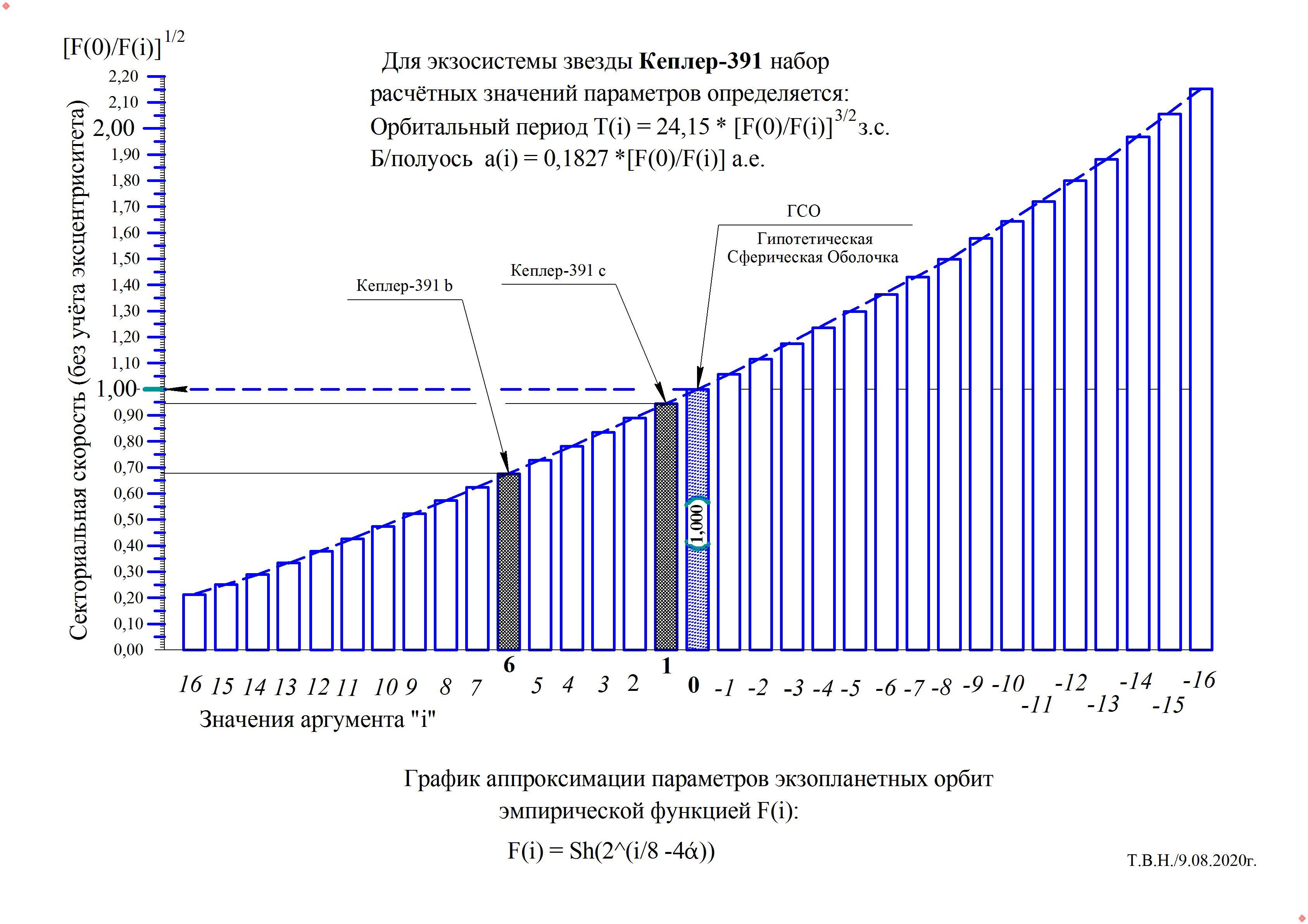 Кеплер- 391.jpg