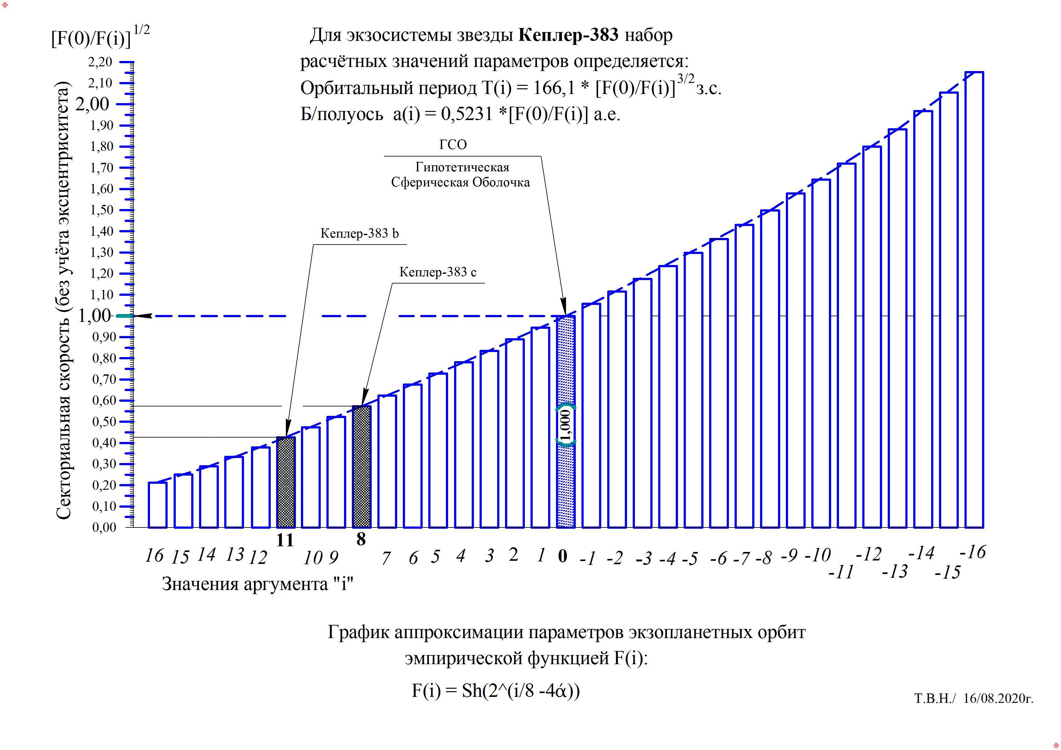 Кеплер- 383.jpg