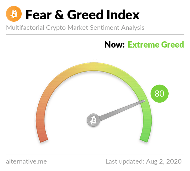 fear-and-greed-index.png