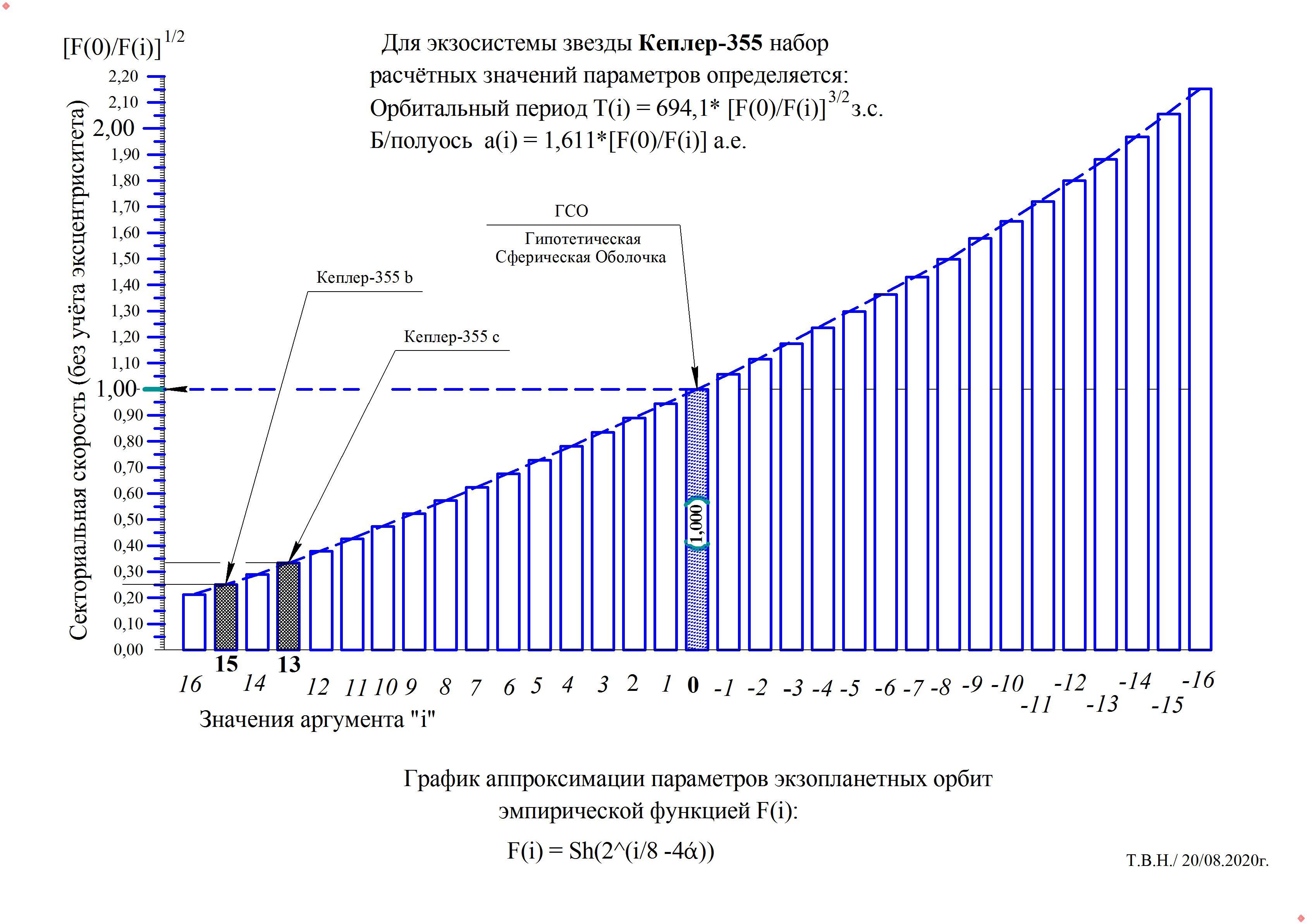 Кеплер- 355.jpg