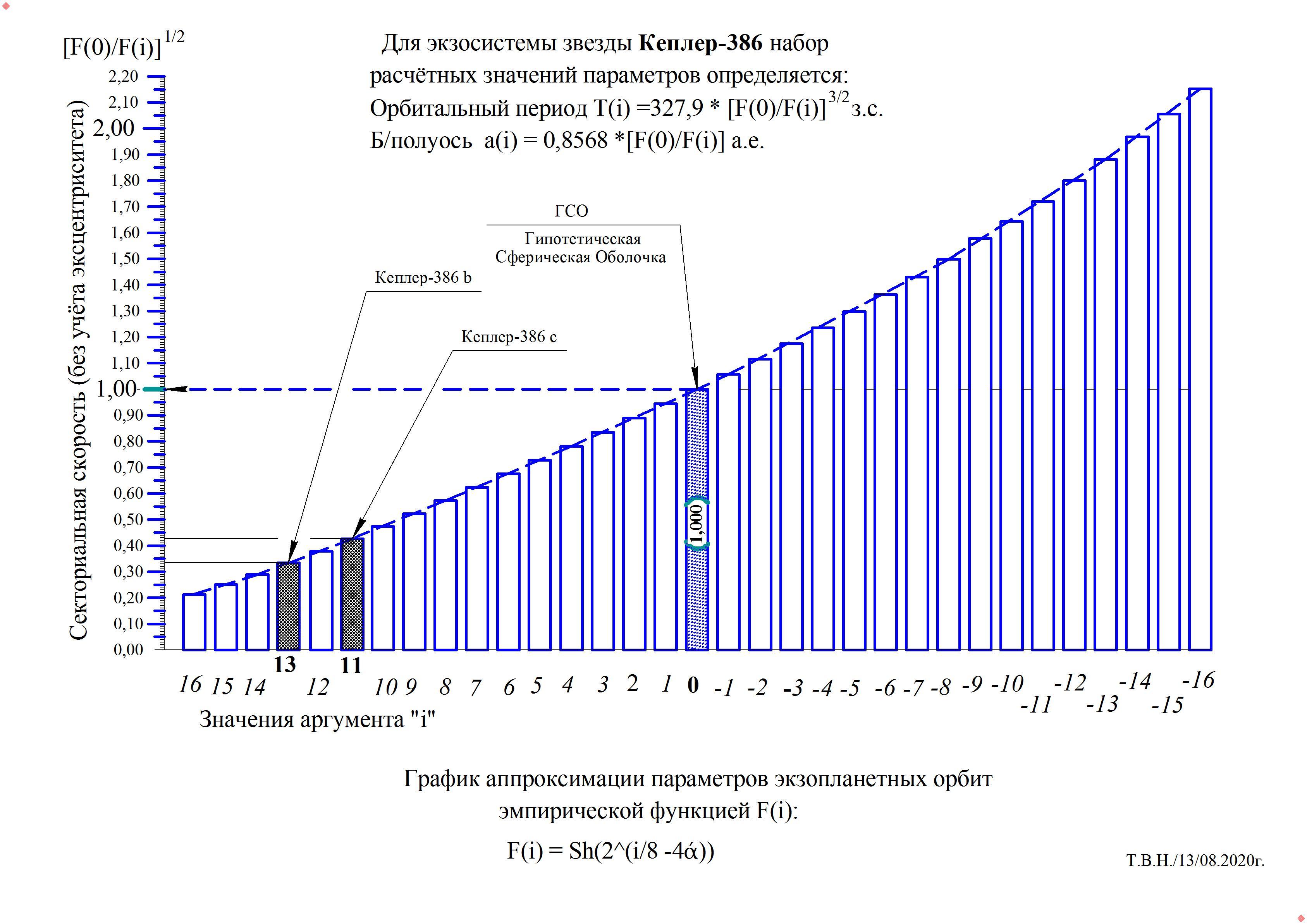 Кеплер- 386.jpg