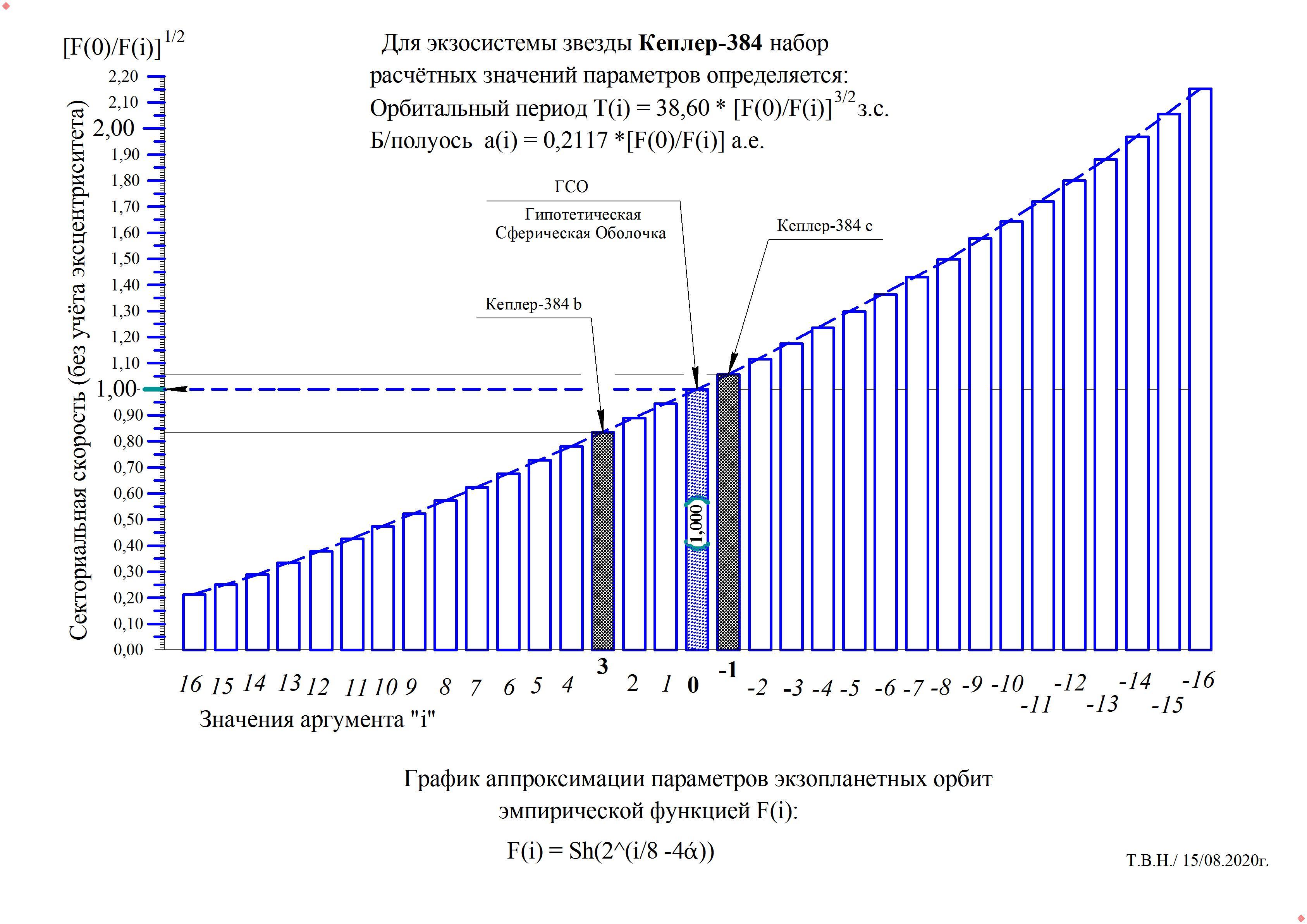 Кеплер- 384.jpg