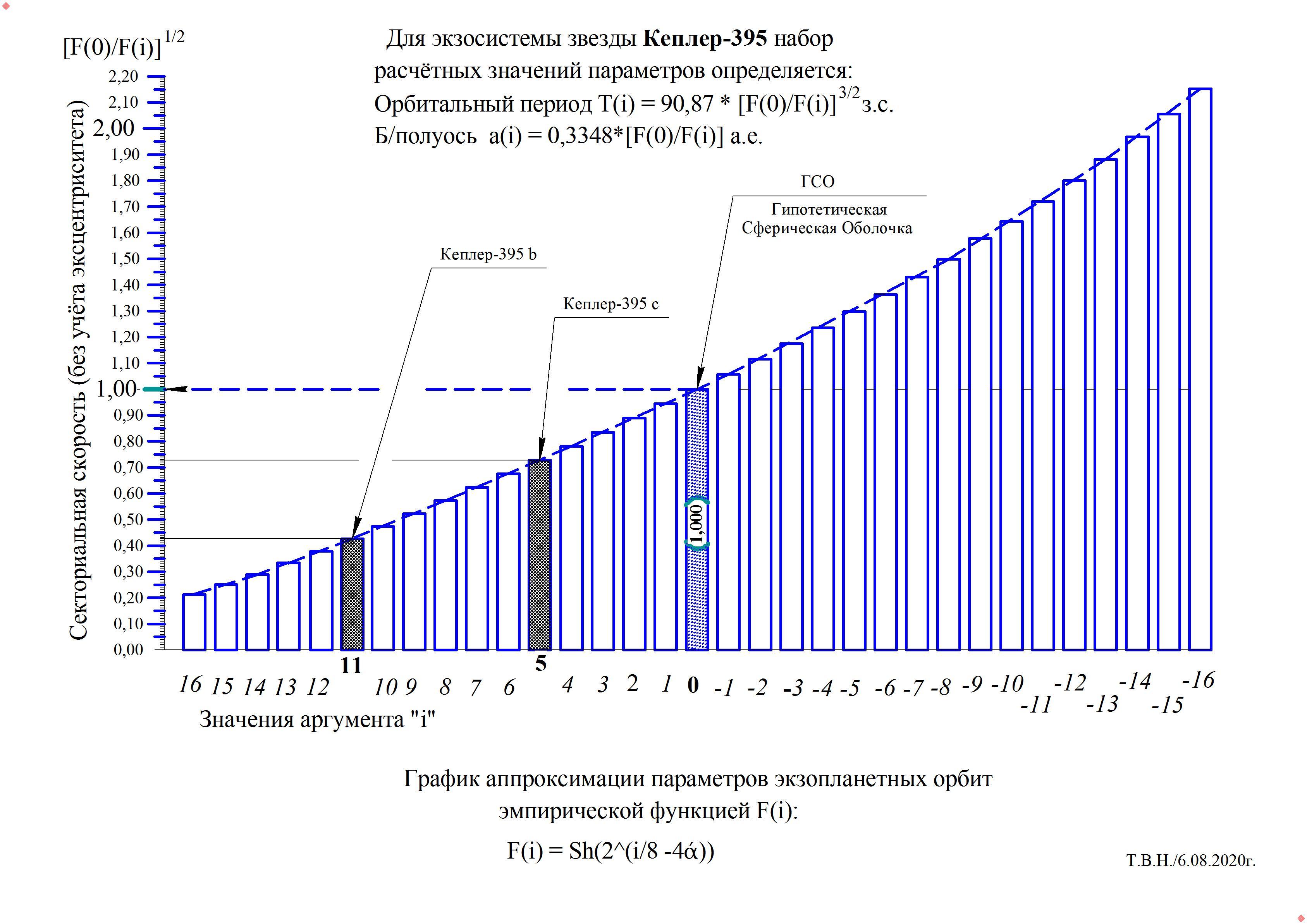 Кеплер- 395.jpg