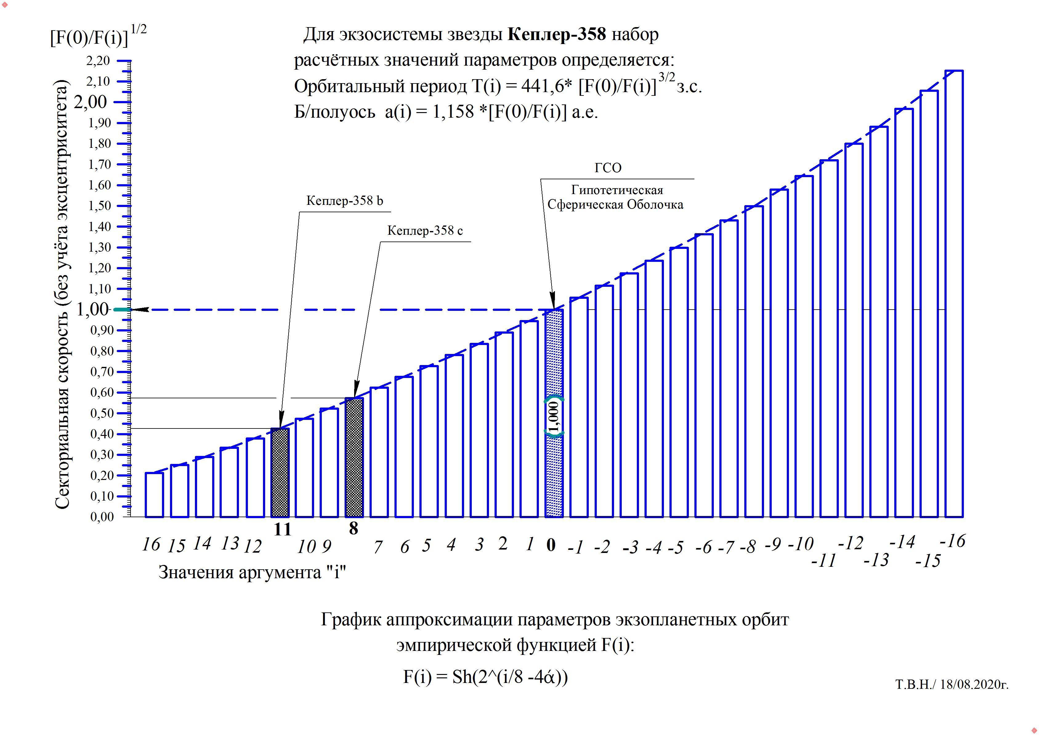 Кеплер- 358.jpg