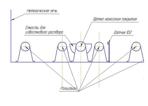 Рис. 1.1 – Функциональная схема механизма