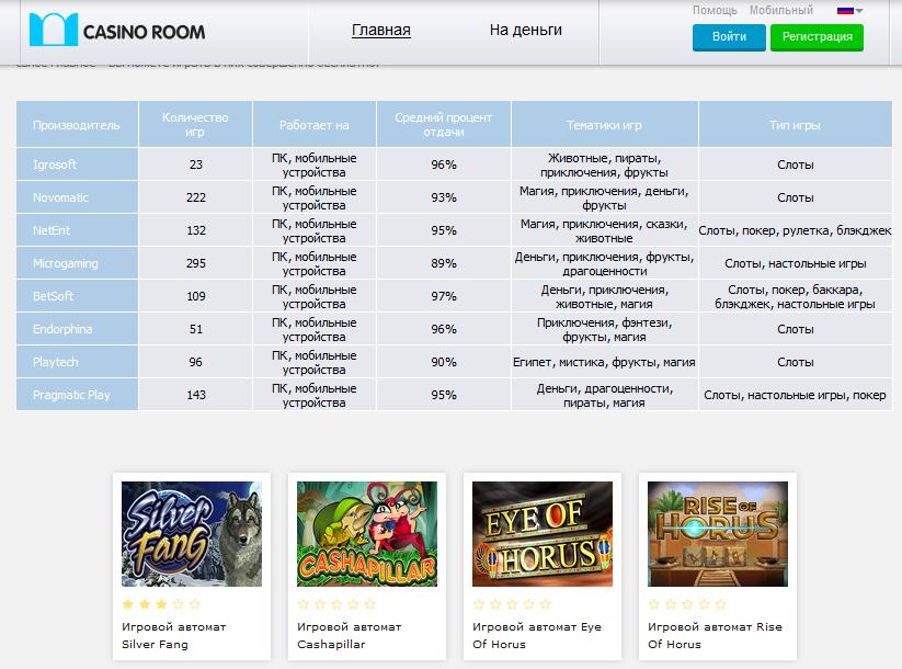 Игровые автоматы характеристики казино слот ви официальный сайт