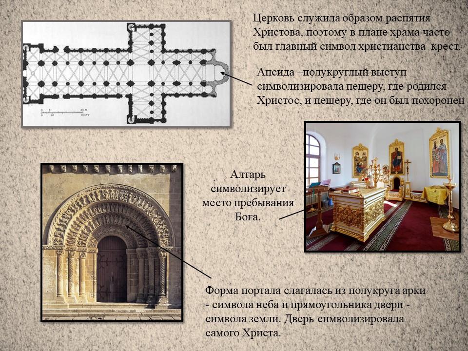 Христианские символы в архитектуре.jpg