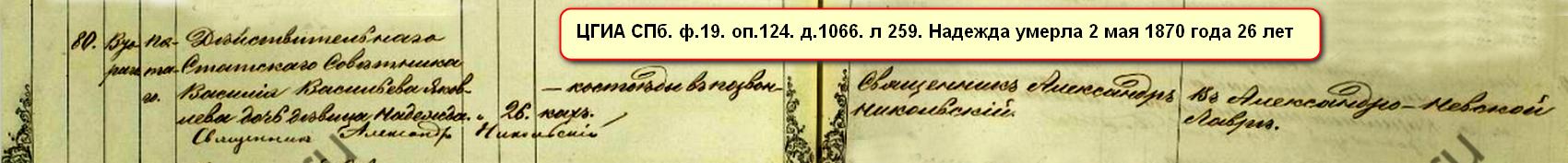 Метьрика Надежды Яковлевой 1870.png