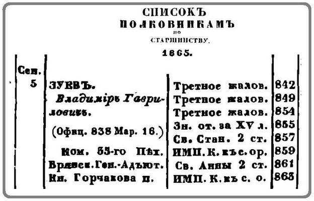 Вл. Гавр. Зуев 1865.jpg