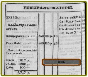 Вл. Гавр. Зуев 1880а.jpg