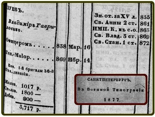 Вл. Гавр. Зуев 1877.jpg