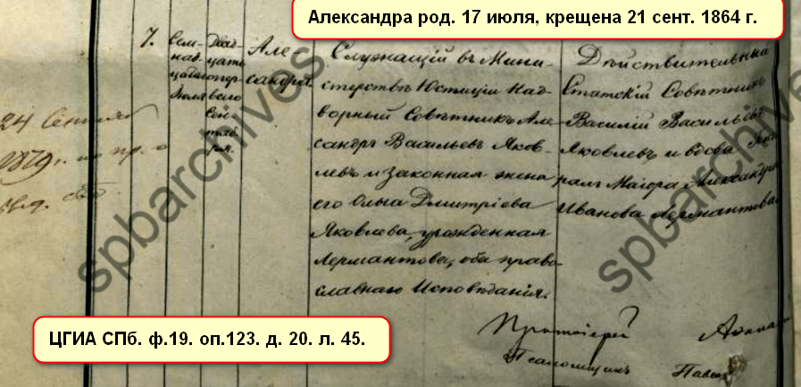 Метрика Александры Зезюлинской Як..png